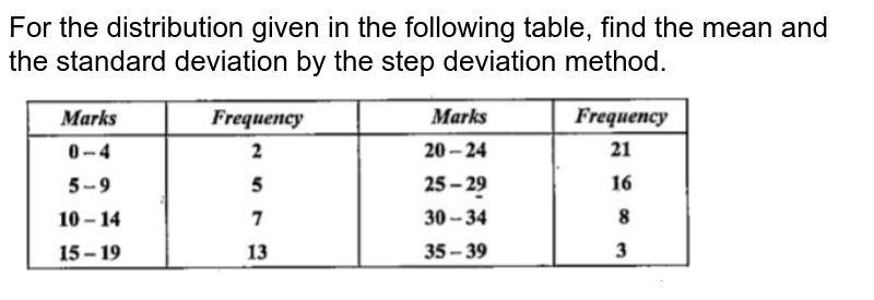 """For the distribution given in the following table, find the mean and the standard deviation by the step deviation method. <br> <img src=""""https://doubtnut-static.s.llnwi.net/static/physics_images/SCH_OPM_ISC_MAT_XI_C21_SLV_018_Q01.png"""" width=""""80%"""">"""