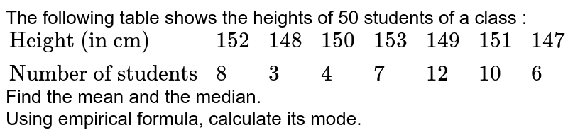 """The following table shows the heights of 50 students of a class : <br> `{:(""""Height (in cm)"""",152,148,150,153,149,151,147),(""""Number of students"""",8,3,4,7,12,10,6):}` <br> Find the mean and the median. <br> Using empirical formula, calculate its mode."""