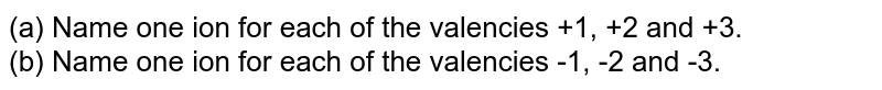 (a) Name one ion for each of the valencies +1, +2 and +3. <br> (b) Name one ion for each of the valencies -1, -2 and -3.