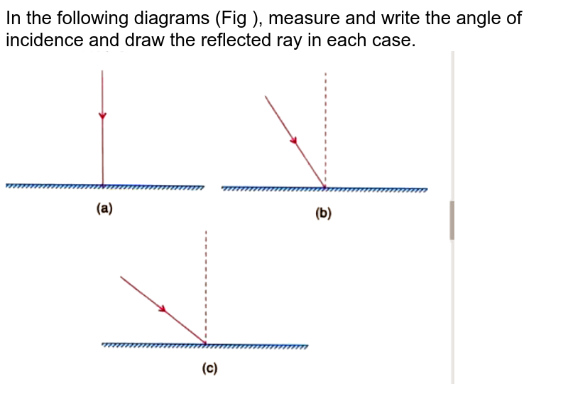 """In the following diagrams (Fig ), measure and write the angle of incidence and draw the reflected ray in each case.  <br>  <img src=""""https://doubtnut-static.s.llnwi.net/static/physics_images/SEL_RPG_ICSE_PHY_VII_C04_E01_045_Q01.png"""" width=""""80%"""">"""
