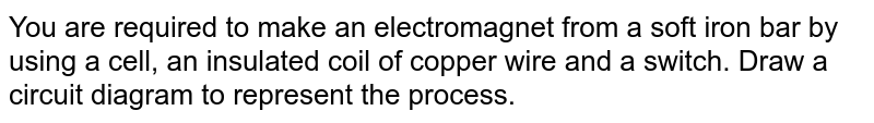 You are required to make an electromagnet from a soft iron bar by using a cell, an insulated coil of copper wire and a switch.  Draw a circuit diagram to represent the process.