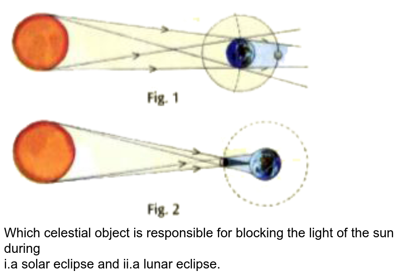 """<img src=""""https://doubtnut-static.s.llnwi.net/static/physics_images/OXF_ANN_ICSE_SCI_PHY_VI_C05_E03_019_Q01.png"""" width=""""80%""""> <br> Which celestial object is responsible for blocking the light of the sun during  <br> i.a solar eclipse and  ii.a lunar eclipse."""
