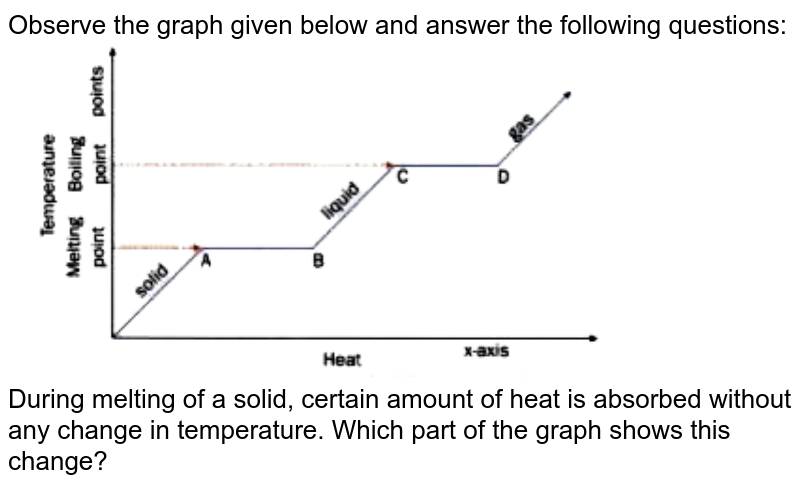 """Observe the graph given below and answer the following questions:  <br> <img src=""""https://doubtnut-static.s.llnwi.net/static/physics_images/OXF_ANN_ICSE_SCI_PHY_VIII_MTP_E01_034_Q01.png"""" width=""""80%""""> <br>  During melting of a solid, certain amount of heat is absorbed without any change in  temperature. Which part of the graph shows this change?"""