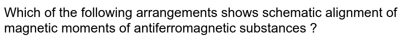 Which of the following arrangements shows schematic alignment of magnetic moments of antiferromagnetic substances ?