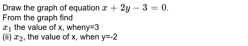 Draw the graph of equation `x+2y-3=0`. <br> From the graph find <br> `x_(1)` the value of x, wheny=3 <br> (ii) `x_(2)`, the value of x, when y=-2