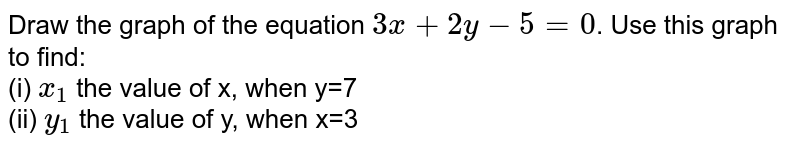 Draw the graph of the equation `3x+2y-5=0`. Use this graph to find: <br> (i) `x_(1)` the value of x, when y=7 <br> (ii) `y_(1)` the value of y, when x=3