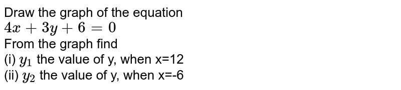 Draw the graph of the equation <br> `4x+3y+6=0` <br> From the graph find <br> (i) `y_(1)` the value of y, when x=12 <br> (ii) `y_(2)` the value of y, when x=-6