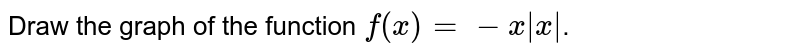 Draw the graph of the function `f(x)=-x x `.