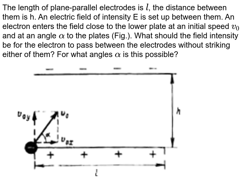 """The length of plane-parallel electrodes is `l`, the distance between them is h. An electric field of intensity E is set up between them. An electron enters the field close to the lower plate at an initial speed `v_(0)` and at an angle `alpha` to the plates (Fig.). What should the field intensity  be for the electron to pass between the electrodes without striking either of them? For what angles `alpha` is this possible?  <br> <img src=""""https://doubtnut-static.s.llnwi.net/static/physics_images/ARG_AAP_PIP_PHY_C04_E01_015_Q01.png"""" width=""""80%"""">"""