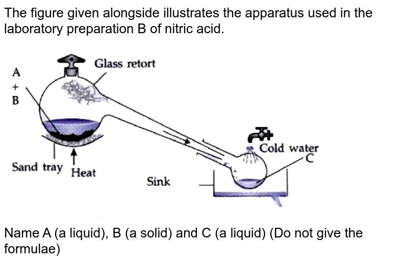 """The figure given alongside illustrates the apparatus used in the laboratory preparation B of nitric acid. <br> <img src=""""https://doubtnut-static.s.llnwi.net/static/physics_images/AVC_RRM_ICSE_CHE_X_C08_C_E02_021_Q01.png"""" width=""""80%""""> <br> Name A (a liquid), B (a solid) and C (a liquid) (Do not give the formulae)"""