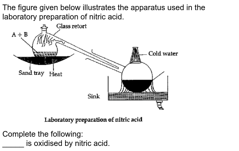 """The figure given below illustrates the apparatus used in the laboratory preparation of nitric acid. <br> <img src=""""https://doubtnut-static.s.llnwi.net/static/physics_images/OSW_ICSE_SQP_CHE_X_AP_03_E01_071_Q01.png"""" width=""""80%""""> <br> Complete the following: <br> _____ is oxidised by nitric acid."""