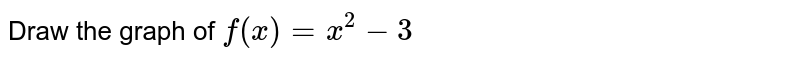 Draw the graph of `f(x)=x^(2)-3`