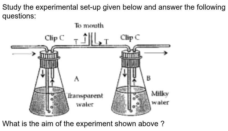 """Study the experimental set-up given below and answer the following questions:  <br> <img src=""""https://doubtnut-static.s.llnwi.net/static/physics_images/OSW_ICSE_QB_BIO_IX_C13_E01_067_Q01.png"""" width=""""80%""""> <br> What is the aim of the experiment shown above ?"""