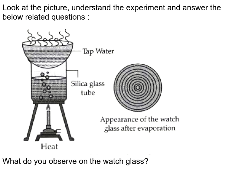 """Look at the picture, understand the experiment  and answer the below related questions : <br> <img src=""""https://doubtnut-static.s.llnwi.net/static/physics_images/OSW_ICSE_QB_CHE_IX_C03_E01_040_Q01.png"""" width=""""80%""""> <br> What do you observe on the watch glass?"""