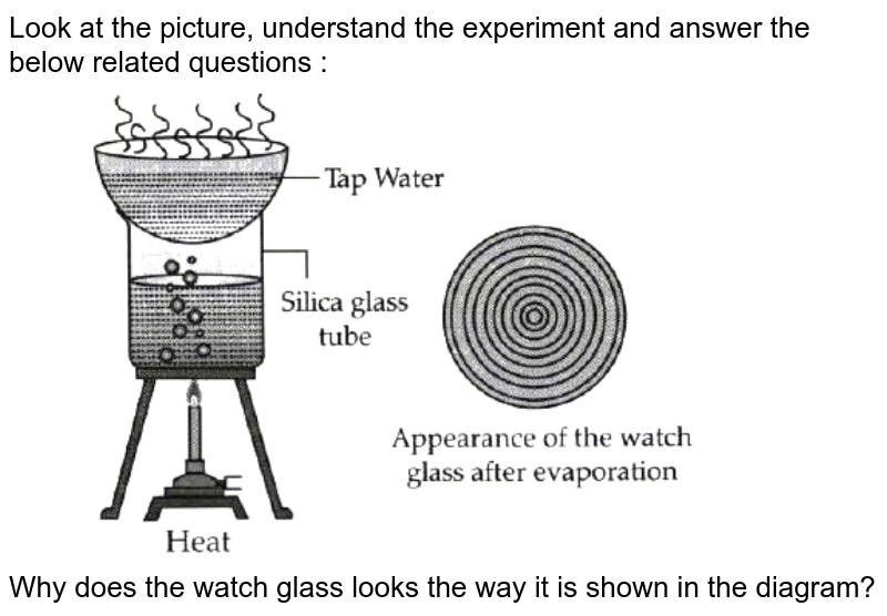 """Look at the picture, understand the experiment  and answer the below related questions : <br> <img src=""""https://doubtnut-static.s.llnwi.net/static/physics_images/OSW_ICSE_QB_CHE_IX_C03_E01_041_Q01.png"""" width=""""80%""""> <br> Why does the watch glass looks the way it is  shown in the diagram?"""