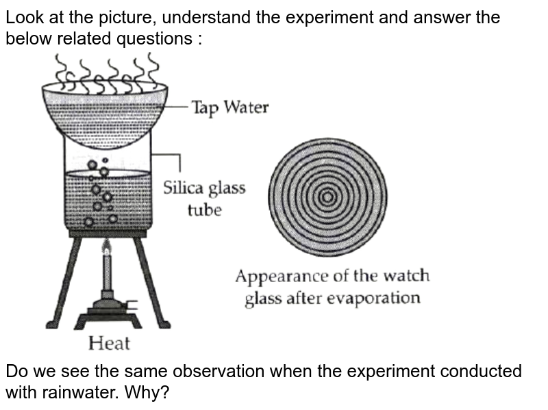 """Look at the picture, understand the experiment  and answer the below related questions : <br> <img src=""""https://doubtnut-static.s.llnwi.net/static/physics_images/OSW_ICSE_QB_CHE_IX_C03_E01_042_Q01.png"""" width=""""80%""""> <br> Do we see the same observation when the  experiment conducted with rainwater. Why?"""
