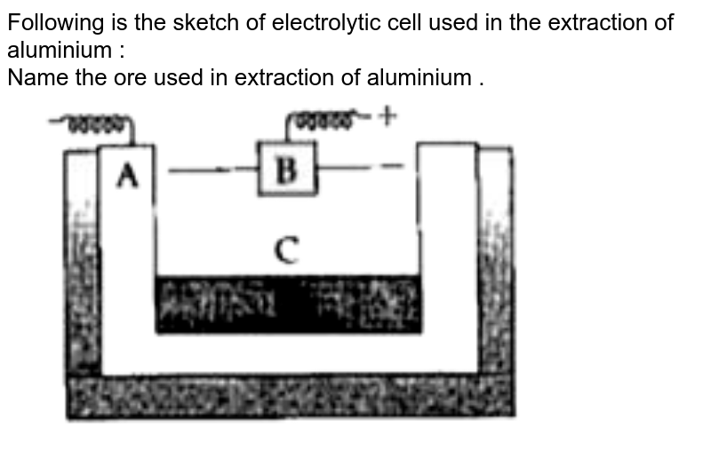 """Following is the sketch of electrolytic  cell used  in the extraction of aluminium :  <br>  Name  the ore used in extraction of aluminium .  <br> <img src=""""https://doubtnut-static.s.llnwi.net/static/physics_images/OSW_ISC_SQP_CHE_X_QP_04_E02_010_Q01.png"""" width=""""80%"""">"""