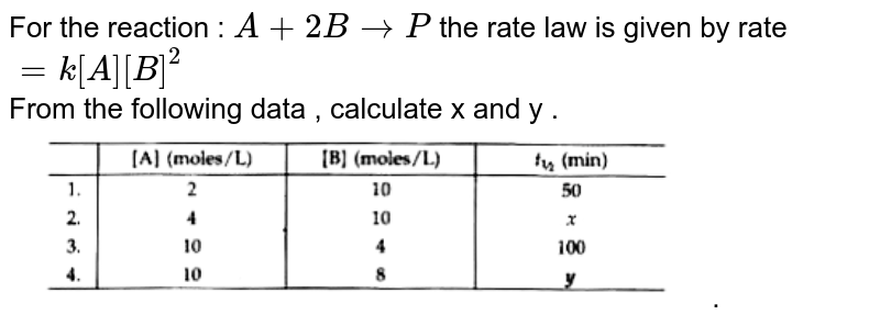 """For the reaction : `A+2B to P ` the rate law is given by  rate ` = k [A] [B]^(2)`  <br> From  the following data , calculate x and y  .  <br> <img src=""""https://doubtnut-static.s.llnwi.net/static/physics_images/BBP_RCM_MAC_CHE_C17_SLV_047_S01.png"""" width=""""80%""""> ."""