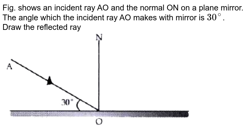 """Fig. shows an incident ray AO and the normal ON  on a plane mirror. The angle which the incident ray AO makes with mirror is `30^@`. <br>  Draw the reflected ray<br> <img src=""""https://doubtnut-static.s.llnwi.net/static/physics_images/OSW_ICSE_QB_PHY_IX_C06_E01_018_Q01.png"""" width=""""80%"""">"""