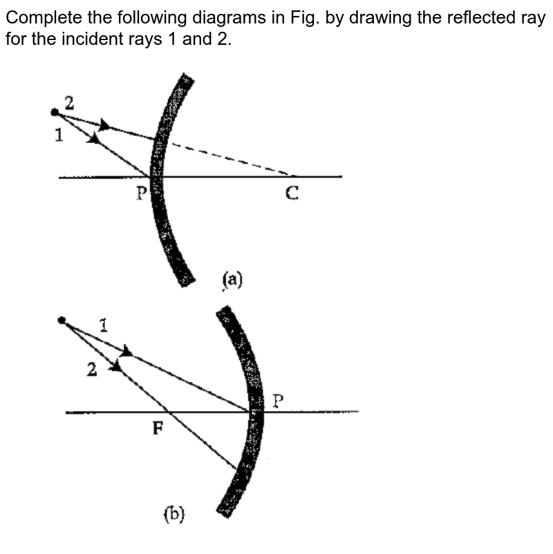 """Complete the following diagrams in Fig. by drawing the reflected ray for the incident rays 1 and 2. <br> <img src=""""https://doubtnut-static.s.llnwi.net/static/physics_images/OSW_ICSE_QB_PHY_IX_C06_E02_033_Q01.png"""" width=""""80%"""">"""