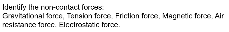 Identify the non-contact forces: <br>  Gravitational force, Tension force, Friction force, Magnetic force, Air resistance force, Electrostatic  force.