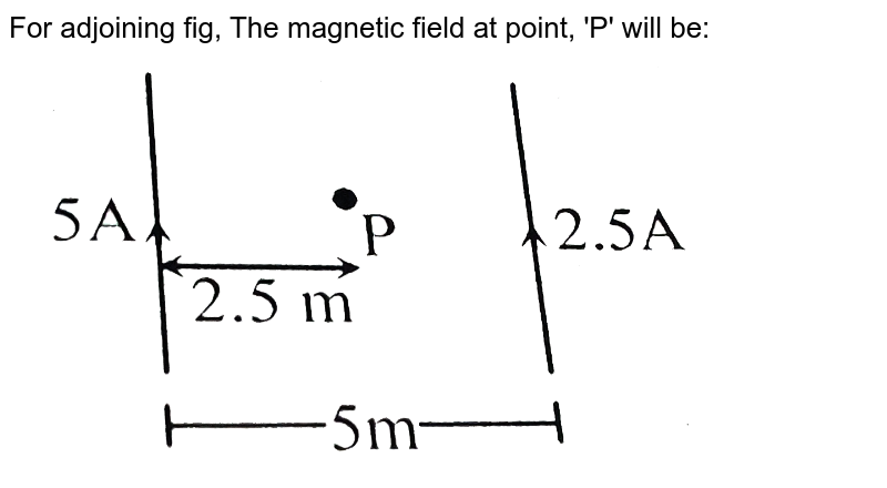 """For adjoining fig, The magnetic field at point, 'P' will be: <br> <img src=""""https://d10lpgp6xz60nq.cloudfront.net/physics_images/NEET_00_PHY_E01_023_Q01.png"""" width=""""80%"""">"""