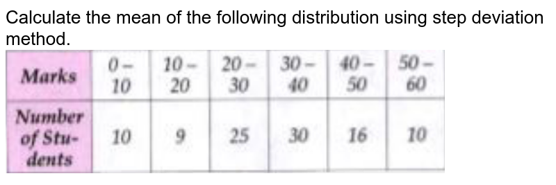 """Calculate the mean of the following distribution using step deviation method. <br> <img src=""""https://d10lpgp6xz60nq.cloudfront.net/physics_images/GRU_ICSE_10Y_SP_X_MAT_17_E01_026_Q01.png"""" width=""""80%"""">"""