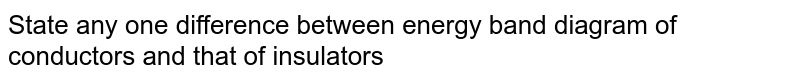State any one difference between energy band diagram of conductors and that of insulators