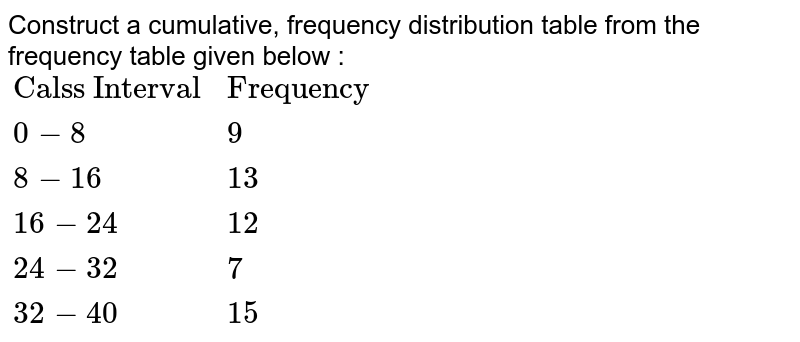 """Construct a cumulative, frequency distribution table from the frequency table given below : <br>  `{:(""""Calss Interval"""",""""Frequency""""),(0-8,9),(8-16,13),(16-24,12),(24-32,7),(32-40,15):}`"""