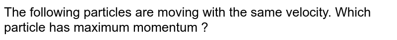 The following particles are moving with the same velocity. Which particle has maximum momentum ?