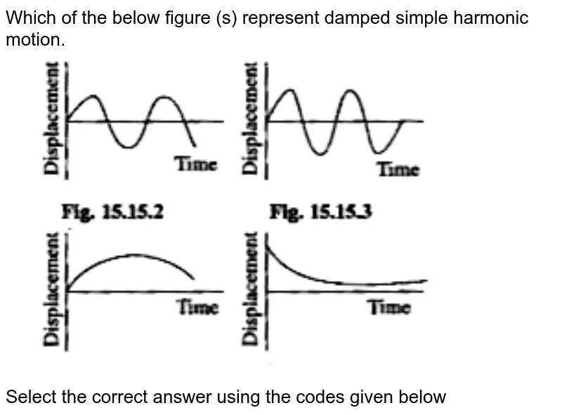 """Which of the below figure (s) represent damped simple harmonic motion.  <br> <img src=""""https://doubtnut-static.s.llnwi.net/static/physics_images/SCH_DKB_ISC_PHY_XI_C15_E15_038_Q01.png"""" width=""""80%""""> <br> Select the correct answer using the codes given below"""