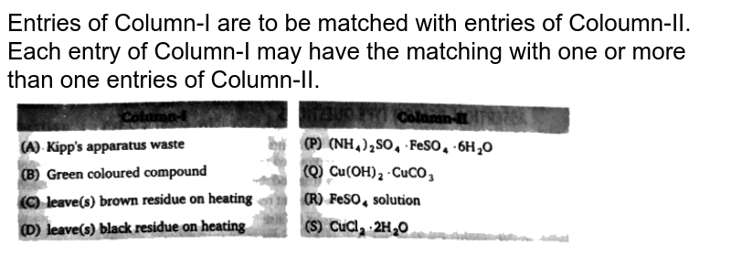 """Entries of Column-I are to be matched with entries of Coloumn-II. Each entry of Column-I may have the matching with one or more than one entries of Column-II. <br> <img src=""""https://d10lpgp6xz60nq.cloudfront.net/physics_images/BLJ_VKJ_ORG_CHE_C08_E05_002_Q01.png"""" width=""""80%"""">"""