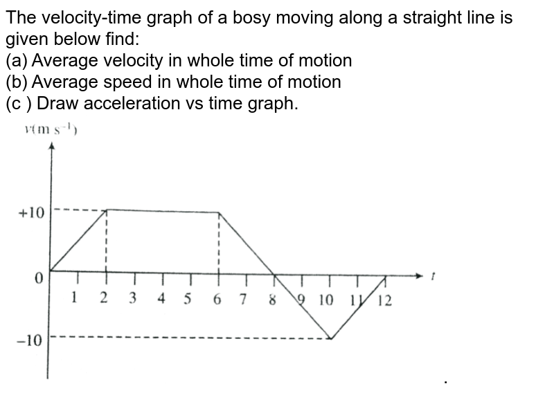 """The velocity-time graph of a bosy moving along a straight line is given below find: <br> (a) Average velocity in whole time of motion <br> (b) Average speed in whole time of motion <br> (c ) Draw acceleration vs time graph. <br> <img src=""""https://d10lpgp6xz60nq.cloudfront.net/physics_images/BMS_V01_C04_S01_047_Q01.png"""" width=""""80%"""">."""