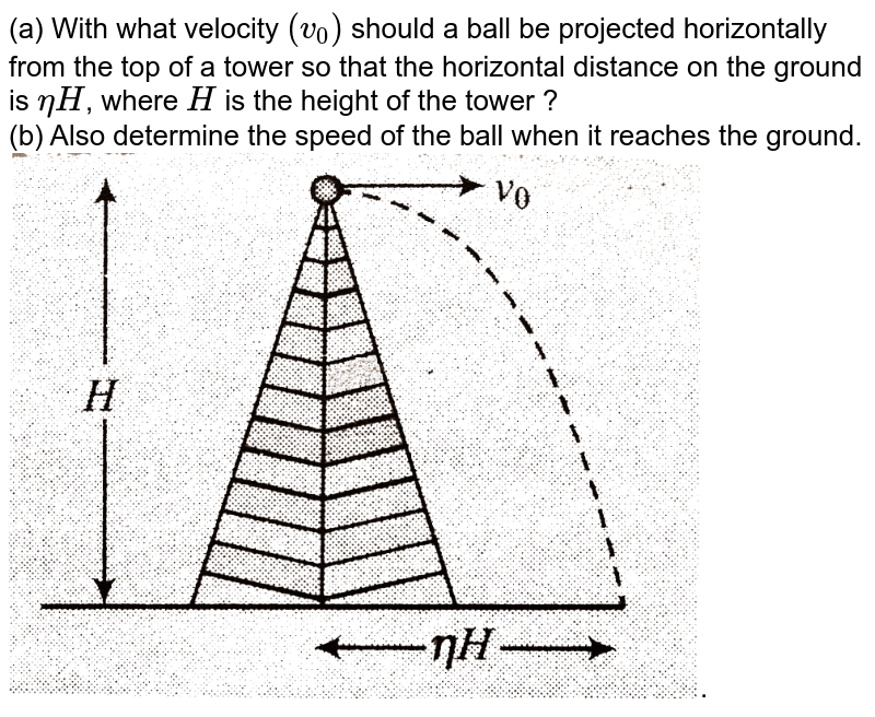 """(a) With what velocity `(v_0)` should a ball be projected horizontally from the top of a tower so that the horizontal distance on the ground is `eta H`, where `H` is the height of the tower ? <br> (b) Also determine the speed of the ball when it reaches the ground. <br> <img src=""""https://d10lpgp6xz60nq.cloudfront.net/physics_images/BMS_V01_C05_S01_018_Q01.png"""" width=""""80%"""">."""