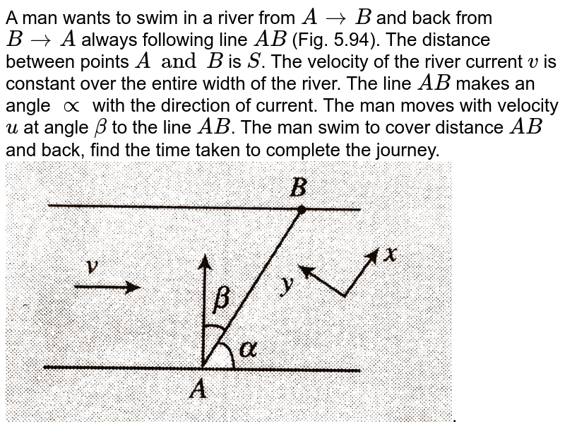 """A man wants to swim in a river from `A to B` and back from `B to A` always following line `AB` (Fig. 5.94). The distance between points `A and B` is `S`. The velocity of the river current `v` is constant over the entire width of the river. The line `AB` makes an angle `prop` with the direction of current. The man moves with velocity `u` at angle `beta` to the line `AB`. The man swim to cover distance `AB` and back, find the time taken to complete the journey. <br> <img src=""""https://d10lpgp6xz60nq.cloudfront.net/physics_images/BMS_V01_C05_S01_050_Q01.png"""" width=""""80%"""">."""