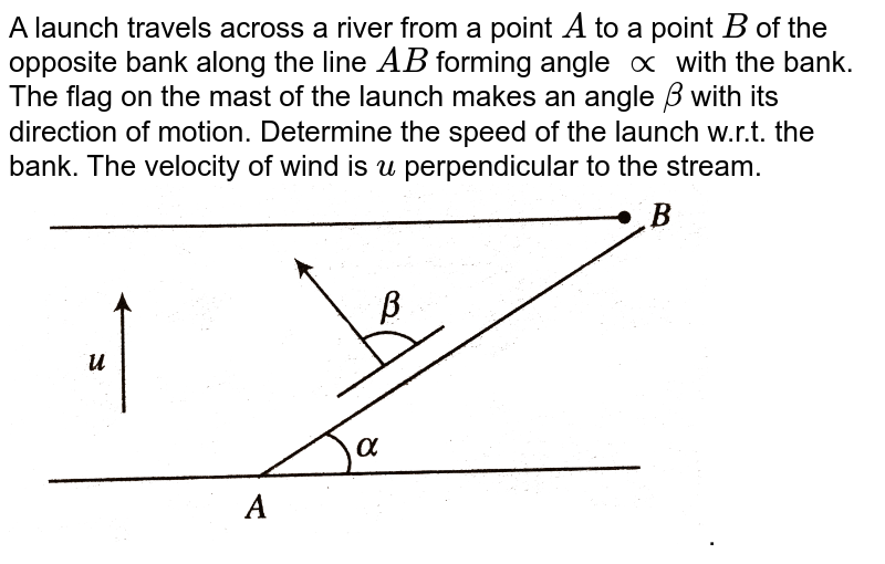 """A launch travels across a river from a point `A` to a point `B` of the opposite bank along the line `AB` forming angle `prop` with the bank. The flag on the mast of the launch makes an angle `beta` with its direction of motion. Determine the speed of the launch w.r.t. the bank. The velocity of wind is `u` perpendicular to the stream. <br> <img src=""""https://d10lpgp6xz60nq.cloudfront.net/physics_images/BMS_V01_C05_E01_071_Q01.png"""" width=""""80%"""">."""