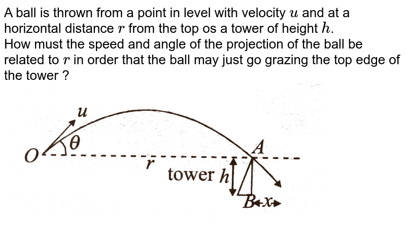"""A ball is thrown from a point in level with velocity `u` and at a horizontal distance `r` from the top os a tower of height `h`. <br> How must the speed and angle of the projection of the ball be related to `r` in order that the ball may just go grazing the top edge of the tower ? <br><img src=""""https://d10lpgp6xz60nq.cloudfront.net/physics_images/BMS_V01_C05_E01_205_Q01.png"""" width=""""80%"""">"""