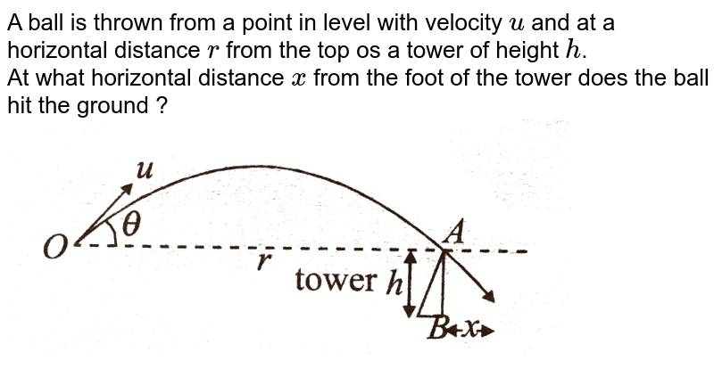 """A ball is thrown from a point in level with velocity `u` and at a horizontal distance `r` from the top os a tower of height `h`. <br> At what horizontal distance `x` from the foot of the tower does the ball hit the ground ?<br><img src=""""https://d10lpgp6xz60nq.cloudfront.net/physics_images/BMS_V01_C05_E01_206_Q01.png"""" width=""""80%"""">"""
