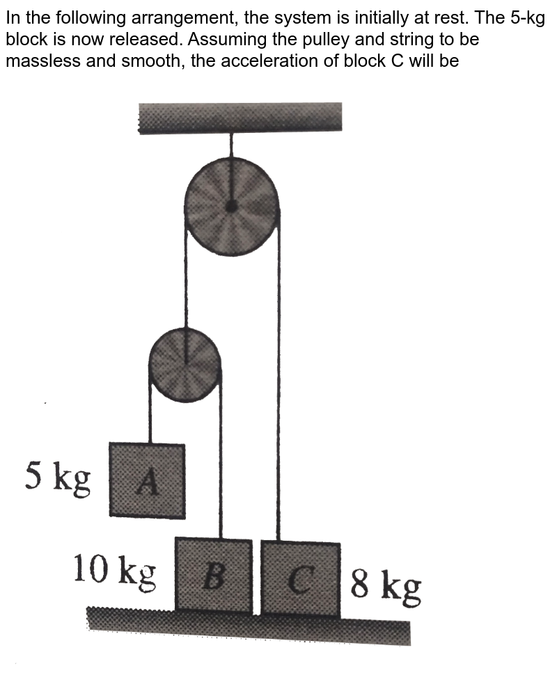 """In the following arrangement, the system is initially at rest. The 5-kg block is now released. Assuming the pulley and string to be massless and smooth, the acceleration of block C will be <br>  <img src=""""https://d10lpgp6xz60nq.cloudfront.net/physics_images/BMS_V01_C06_E01_122_Q01.png"""" width=""""80%"""">"""