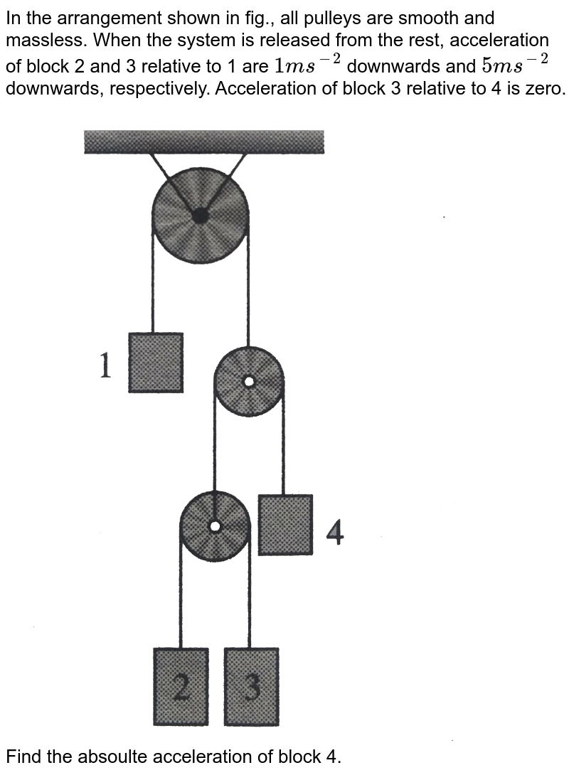 """In the arrangement shown in fig., all pulleys are smooth and massless. When the system is released from the  rest, acceleration of block 2 and 3 relative to 1 are `1 ms^(-2)` downwards and `5ms^(-2)` downwards, respectively. Acceleration of block 3 relative to 4 is zero.  <br> <img src=""""https://d10lpgp6xz60nq.cloudfront.net/physics_images/BMS_V01_C06_E01_224_Q01.png"""" width=""""80%""""> <br> Find the absoulte acceleration of block 4."""