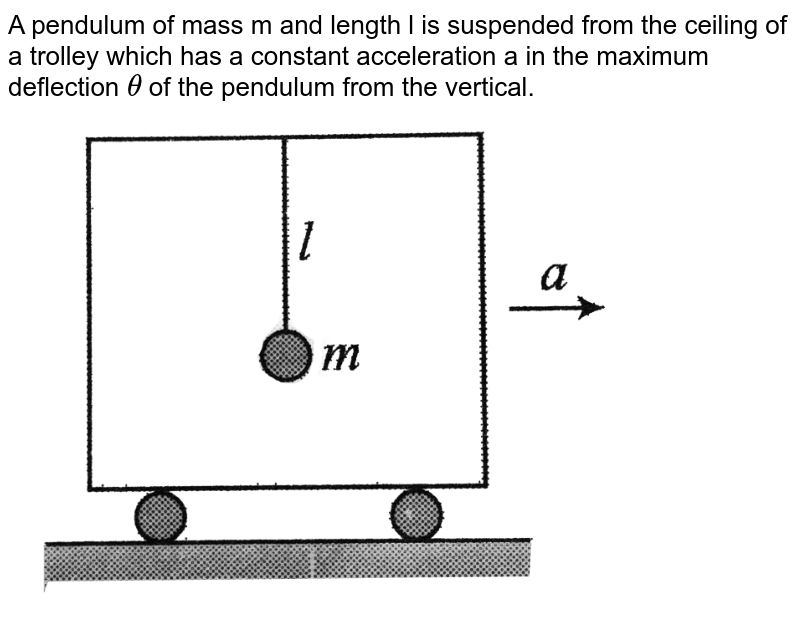 """A pendulum of mass m and length l is suspended from the ceiling of a trolley which has a constant acceleration a in the maximum deflection `theta` of the pendulum from the vertical. <br> <img src=""""https://d10lpgp6xz60nq.cloudfront.net/physics_images/BMS_V01_C08_S01_030_Q01.png"""" width=""""80%"""">"""