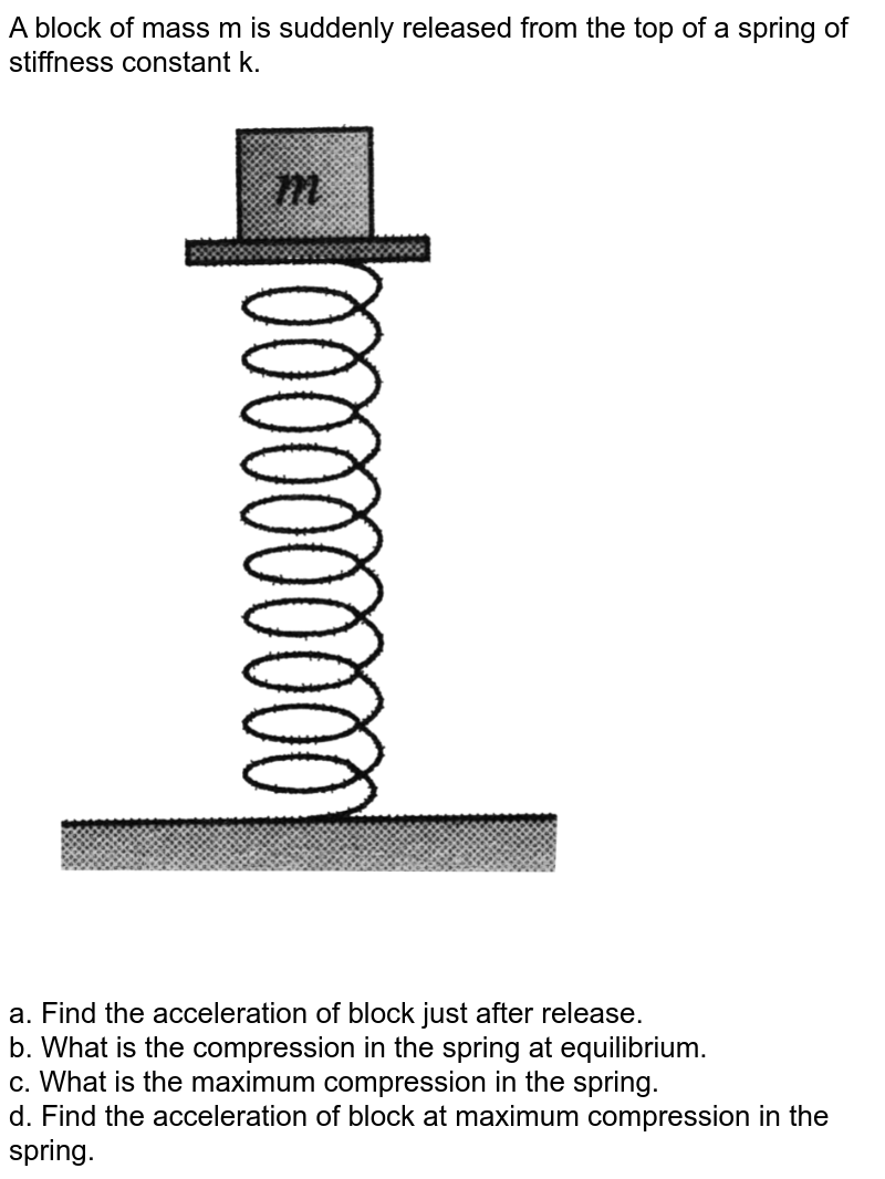 """A block of mass m is suddenly released from the top of a spring of stiffness constant k. <br> <img src=""""https://d10lpgp6xz60nq.cloudfront.net/physics_images/BMS_V01_C08_S01_042_Q01.png"""" width=""""80%""""> <br> a. Find the acceleration of block just after release. <br> b. What is the compression in the spring at equilibrium. <br> c. What is the maximum compression in the spring. <br> d. Find the acceleration of block at maximum compression in the spring."""