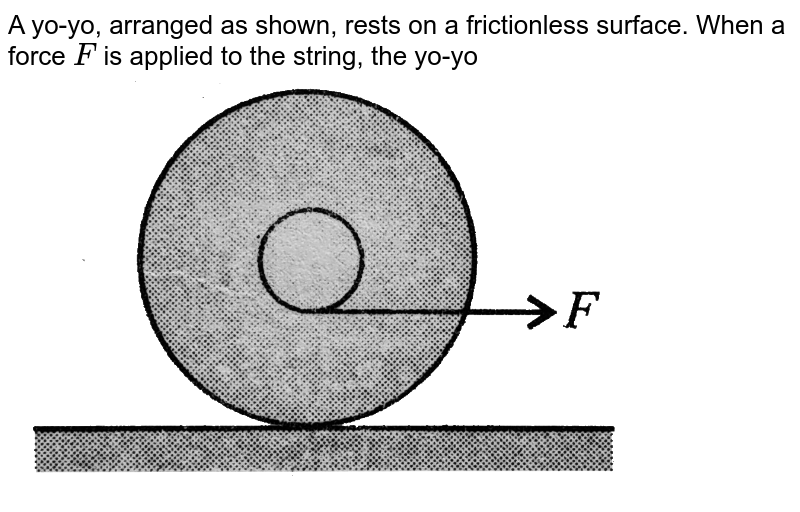 """A yo-yo, arranged as shown, rests on a frictionless surface. When a force `F` is applied to the string, the yo-yo <br> <img src=""""https://d10lpgp6xz60nq.cloudfront.net/physics_images/BMS_VOL2_C03_E01_108_Q01.png"""" width=""""80%"""">"""