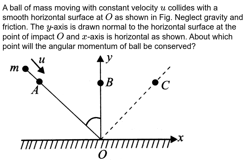 """A ball of mass moving with constant velocity `u` collides with a smooth horizontal surface at `O` as shown in Fig. Neglect gravity and friction. The `y`-axis is drawn normal to the horizontal surface at the point of impact `O` and `x`-axis is horizontal as shown. About which point will the angular momentum of ball be conserved? <br> <img src=""""https://d10lpgp6xz60nq.cloudfront.net/physics_images/BMS_VOL2_C03_E01_130_Q01.png"""" width=""""80%"""">"""