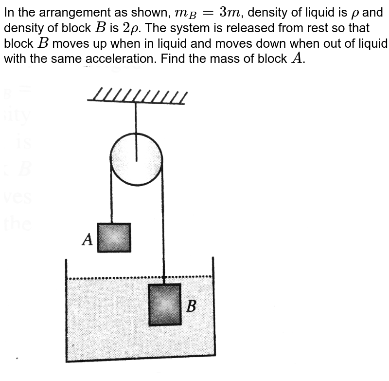 """In the arrangement as shown, `m_(B)=3m`, density of liquid is `rho` and density of block `B` is `2rho`. The system is released from rest so that block `B` moves  up when in liquid and moves down when out of liquid with the same acceleration. Find the mass of block `A`. <br> <img src=""""https://d10lpgp6xz60nq.cloudfront.net/physics_images/BMS_VOL2_C04_E01_144_Q01.png"""" width=""""80%"""">"""