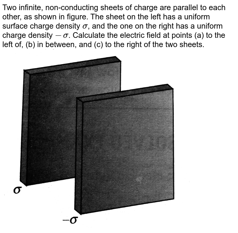 """Two infinite, non-conducting sheets of charge are parallel to each other, as shown in figure. The sheet on the left has a uniform surface charge density `sigma`, and the one on the right has a uniform charge density `-sigma`. Calculate the electric field at points (a) to the left of, (b) in between, and (c) to the right of the two sheets. <br> <img src=""""https://d10lpgp6xz60nq.cloudfront.net/physics_images/BMS_V03_C02_E01_027_Q01.png"""" width=""""80%"""">"""