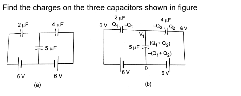 """Find the charges on the three capacitors shown in figure  <br> <img src=""""https://d10lpgp6xz60nq.cloudfront.net/physics_images/HCV_VOL2_C31_S01_014_Q01.png"""" width=""""80%"""">"""