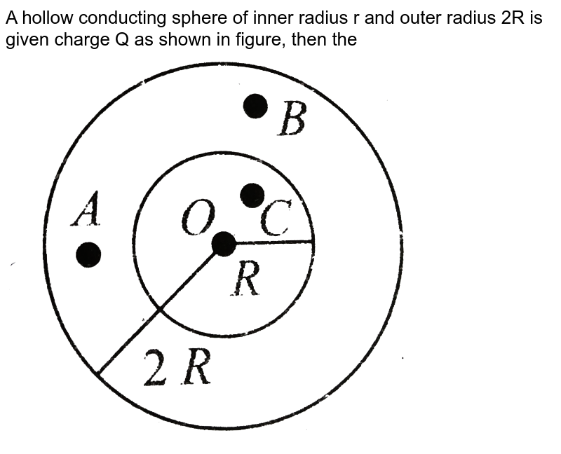 """A hollow conducting sphere of inner radius r and outer radius 2R is given charge Q as shown in figure, then the <br> <img src=""""https://d10lpgp6xz60nq.cloudfront.net/physics_images/BMS_V03_CA1_E01_134_Q01.png"""" width=""""80%"""">"""