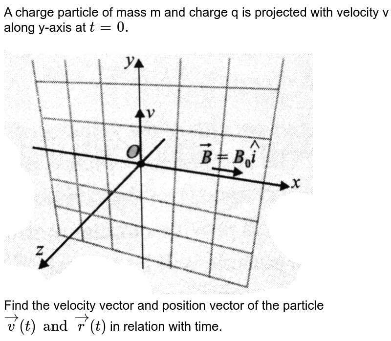 """A charge particle of mass m and charge q is projected with velocity v along y-axis at `t=0.` <br> <img src=""""https://d10lpgp6xz60nq.cloudfront.net/physics_images/BMS_V05_C01_S01_012_Q01.png"""" width=""""80%""""> <br> Find the velocity vector and position vector of the particle `vec v (t) and vec r (t)` in relation with time."""