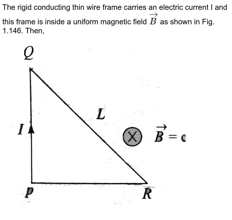"""The rigid conducting thin wire frame carries an electric current I and this frame is inside a uniform magnetic field `vec B` as shown in Fig. 1.146. Then, <br> <img src=""""https://d10lpgp6xz60nq.cloudfront.net/physics_images/BMS_V05_C01_E01_096_Q01.png"""" width=""""80%"""">"""